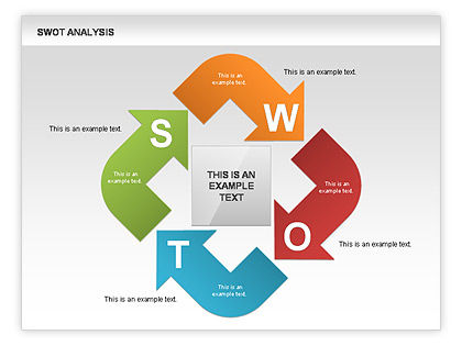 informative process analysis essay sample